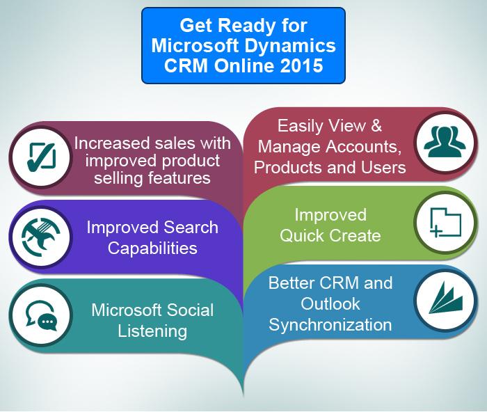 Microsoft Dynamics CRM Online 2015