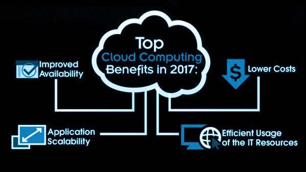 cloud services cloudcomputing