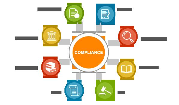 Compliance & Standards