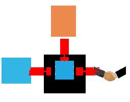 extranet functionality