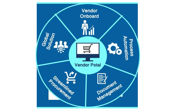 vendor portal view